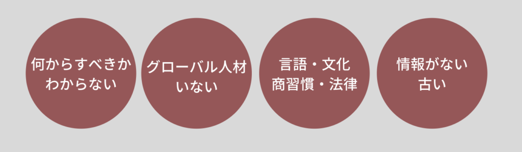 タイ進出の際の日本企業が抱える課題